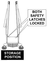 sts 385 storage position